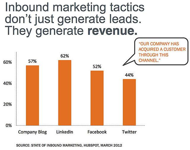 inbound-marketing_data_image